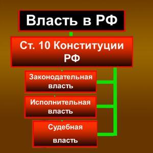 Органы власти Рославля